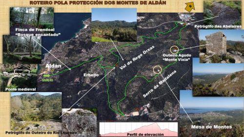 mapa-roteiro-aldan